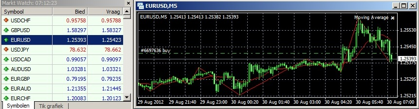 Forexlive rss