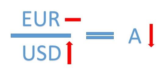 Eur / usd forex voorspelling vandag