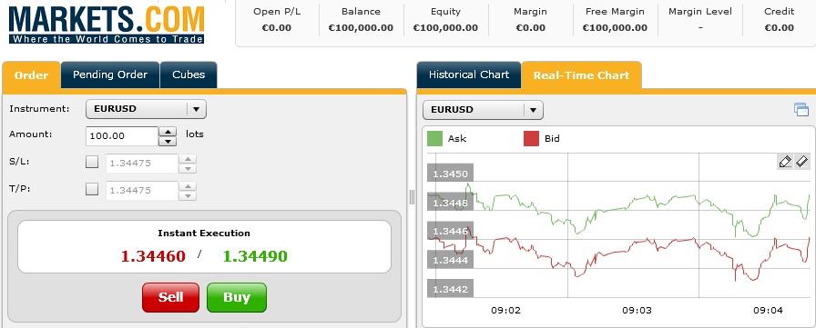 Markets.com webtrader