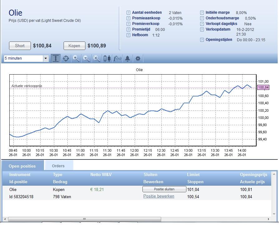 Beurs simulatie plus500