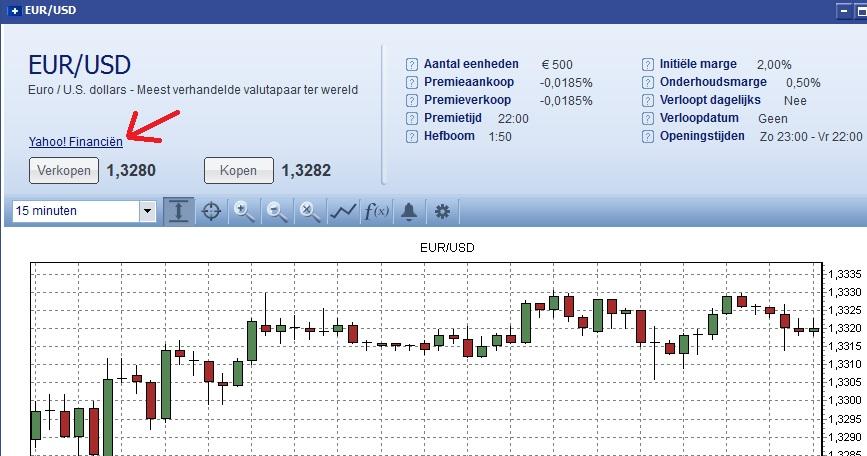 Euro kopen Plus500