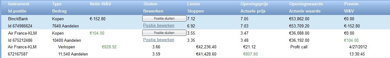 Winst met Air France-KLM!