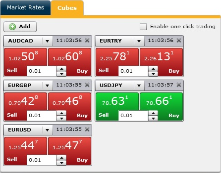 Markets.com cubes