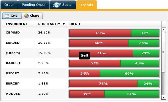 Trends Markets.com