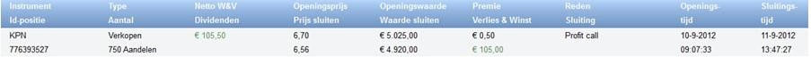winst KPN 11 september 2012