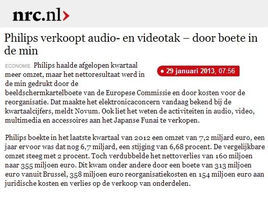 aandelen kopen philips beleggen met 1000 euro