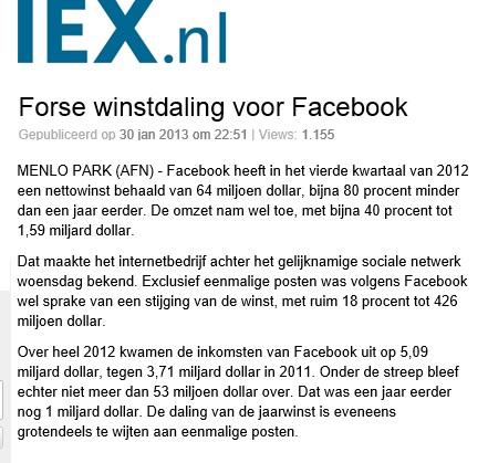 Facebook aandelen kopen, figuur