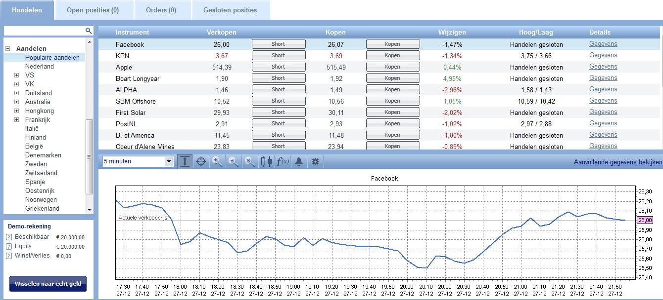 Boeken over beleggen in aandelen