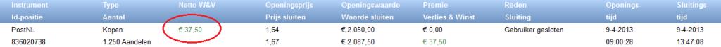beleggen-met-200-euro-plaatje1