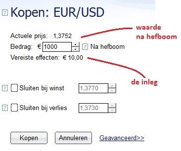 beleggen met 1 euro