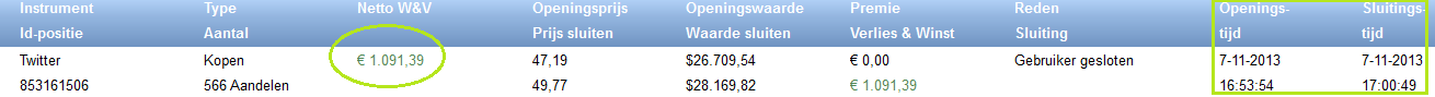 zelf aandelen kopen 2