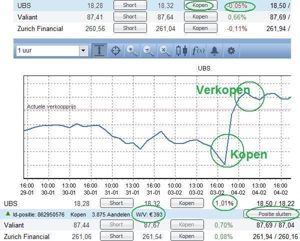 plekken kunnen aandelen pharming tips belegger kans kopen emissie