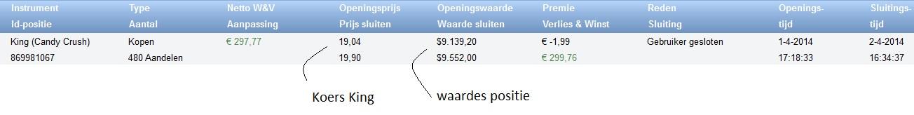 king aandelen kopen 2