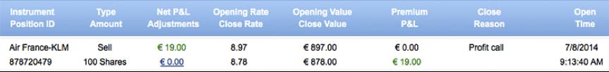 Online handelen in aandelen KLM6