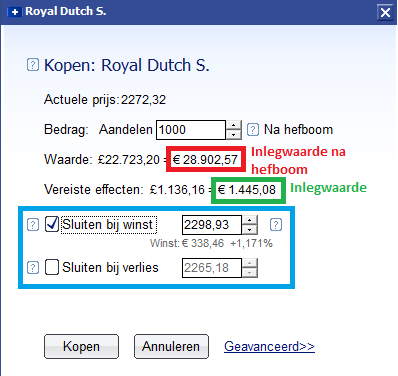 Daytraden in Royal Dutch Shell 2