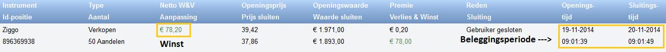 aandelen kopen Ziggo