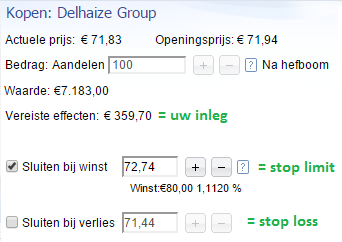 Online aandelen kopen Delhaize koers kopen