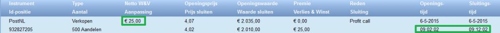 Beleggen met 100 euro in PostNl