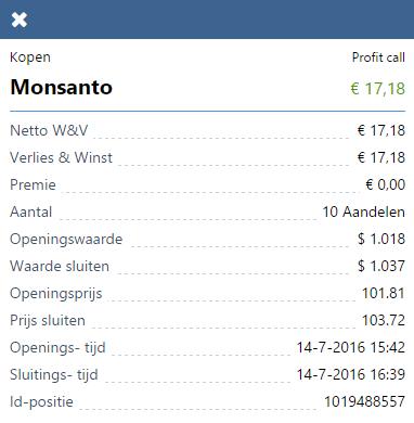 Resultaat Monsanto