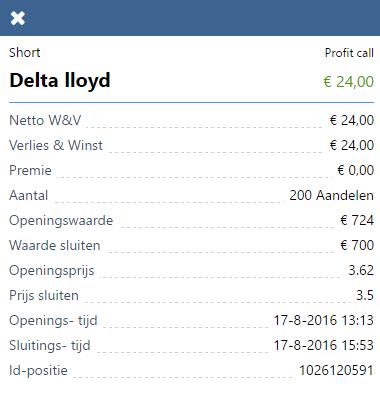 Delta Lloyd resultaat